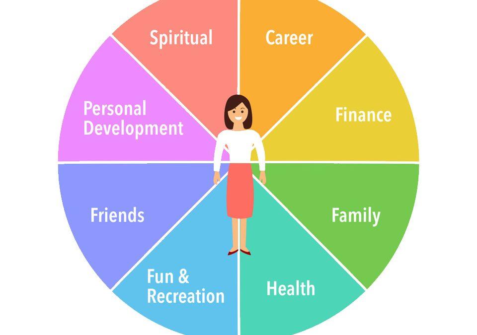 Moving From Work-life Balance to Whole-life Balance